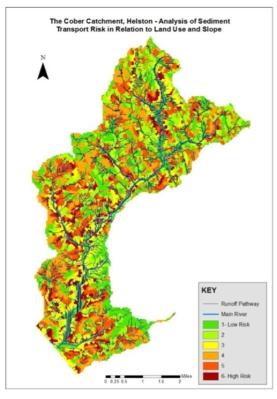 Sediment transport risk map